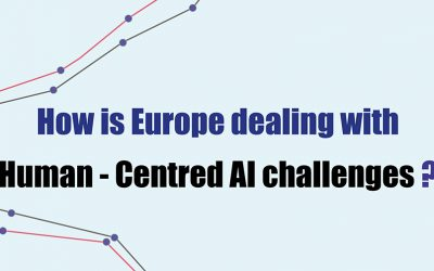 Think-Tank : How is Europe dealing with Human-Centred AI challenges ?